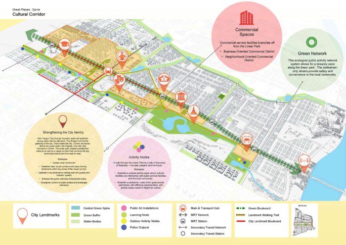 양곤 신도시 개발 계획 마스터플랜